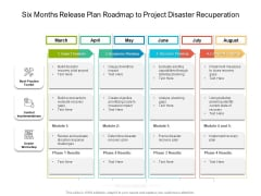 Six Months Release Plan Roadmap To Project Disaster Recuperation Rules