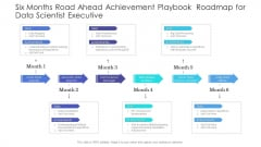 Six Months Road Ahead Achievement Playbook Roadmap For Data Scientist Executive Download