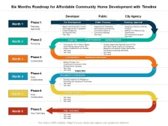 Six Months Roadmap For Affordable Community Home Development With Timeline Pictures