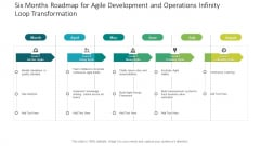 Six Months Roadmap For Agile Development And Operations Infinity Loop Transformation Topics