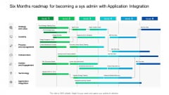 Six Months Roadmap For Becoming A Sys Admin With Application Integration Background