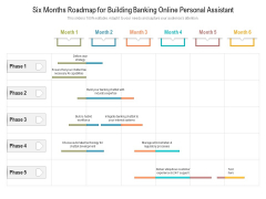 Six Months Roadmap For Building Banking Online Personal Assistant Slides