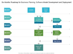 Six Months Roadmap For Business Planning Software Model Development And Deployment Formats