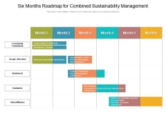 Six Months Roadmap For Combined Sustainability Management Microsoft