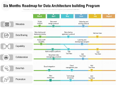 Six Months Roadmap For Data Architecture Building Program Guidelines