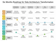 Six Months Roadmap For Data Architecture Transformation Clipart