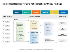 Six Months Roadmap For Data Rationalization With Key Findings Microsoft