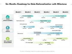 Six Months Roadmap For Data Rationalization With Milestone Designs