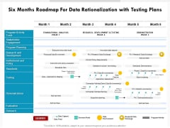 Six Months Roadmap For Data Rationalization With Testing Plans Icons