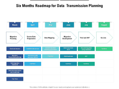Six Months Roadmap For Data Transmission Planning Rules