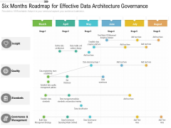 Six Months Roadmap For Effective Data Architecture Governance Clipart