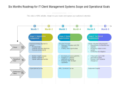 Six Months Roadmap For IT Client Management Systems Scope And Operational Goals Icons