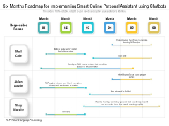 Six Months Roadmap For Implementing Smart Online Personal Assistant Using Chatbots Sample