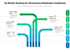 Six Months Roadmap For Infrastructure Robotization Enablement Slides