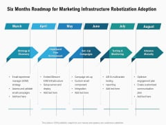 Six Months Roadmap For Marketing Infrastructure Robotization Adoption Background