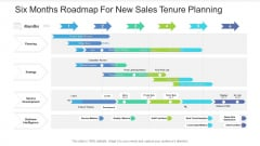 Six Months Roadmap For New Sales Tenure Planning Slides