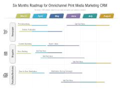 Six Months Roadmap For Omnichannel Print Media Marketing CRM Guidelines