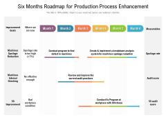 Six Months Roadmap For Production Process Enhancement Graphics