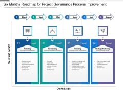Six Months Roadmap For Project Governance Process Improvement Information