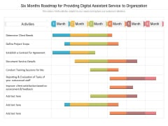 Six Months Roadmap For Providing Digital Assistant Service To Organization Structure