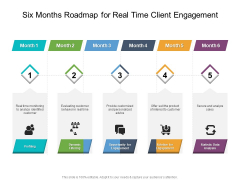 Six Months Roadmap For Real Time Client Engagement Information