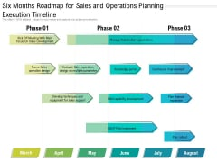 Six Months Roadmap For Sales And Operations Planning Execution Timeline Mockup