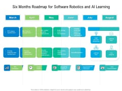 Six Months Roadmap For Software Robotics And AI Learning Rules