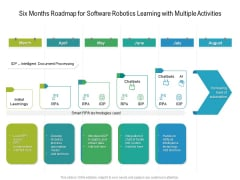 Six Months Roadmap For Software Robotics Learning With Multiple Activities Themes