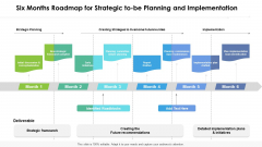 Six Months Roadmap For Strategic To Be Planning And Implementation Diagrams