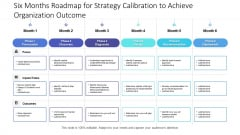 Six Months Roadmap For Strategy Calibration To Achieve Organization Outcome Diagrams