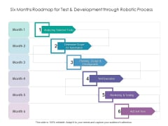 Six Months Roadmap For Test And Development Through Robotic Process Guidelines