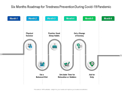 Six Months Roadmap For Tiredness Prevention During Covid 19 Pandemic Template Demonstration