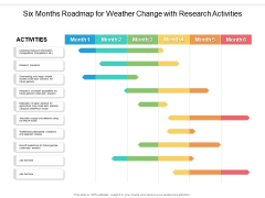 Six Months Roadmap For Weather Change With Research Activities Download