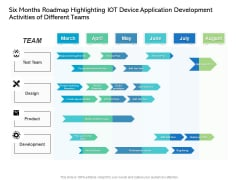 Six Months Roadmap Highlighting IOT Device Application Development Activities Of Different Teams Designs