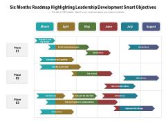 Six Months Roadmap Highlighting Leadership Development Smart Objectives Graphics