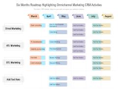 Six Months Roadmap Highlighting Omnichannel Marketing CRM Activities Download
