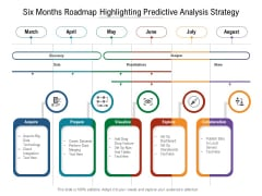Six Months Roadmap Highlighting Predictive Analysis Strategy Brochure