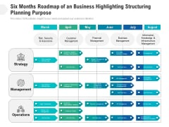 Six Months Roadmap Of An Business Highlighting Structuring Planning Purpose Brochure