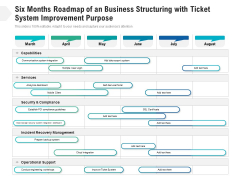 Six Months Roadmap Of An Business Structuring With Ticket System Improvement Purpose Information