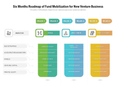 Six Months Roadmap Of Fund Mobilization For New Venture Business Portrait