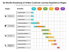 Six Months Roadmap Of Online Customer Journey Experience Stages Structure