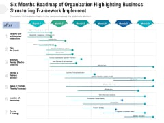 Six Months Roadmap Of Organization Highlighting Business Structuring Framework Implement Structure