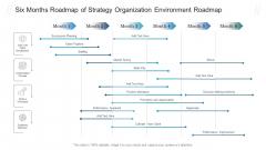 Six Months Roadmap Of Strategy Organization Environment Roadmap Graphics PDF