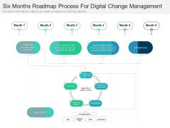 Six Months Roadmap Process For Digital Change Management Graphics