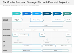 Six Months Roadmap Strategic Plan With Financial Projection Sample