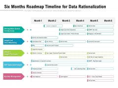 Six Months Roadmap Timeline For Data Rationalization Pictures