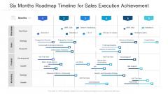 Six Months Roadmap Timeline For Sales Execution Achievement Icons