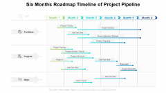Six Months Roadmap Timeline Of Project Pipeline Themes