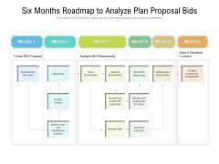 Six Months Roadmap To Analyze Plan Proposal Bids Demonstration
