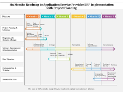 Six Months Roadmap To Application Service Provider ERP Implementation With Project Planning Formats